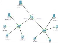 Configurasi DNS dan HTTP